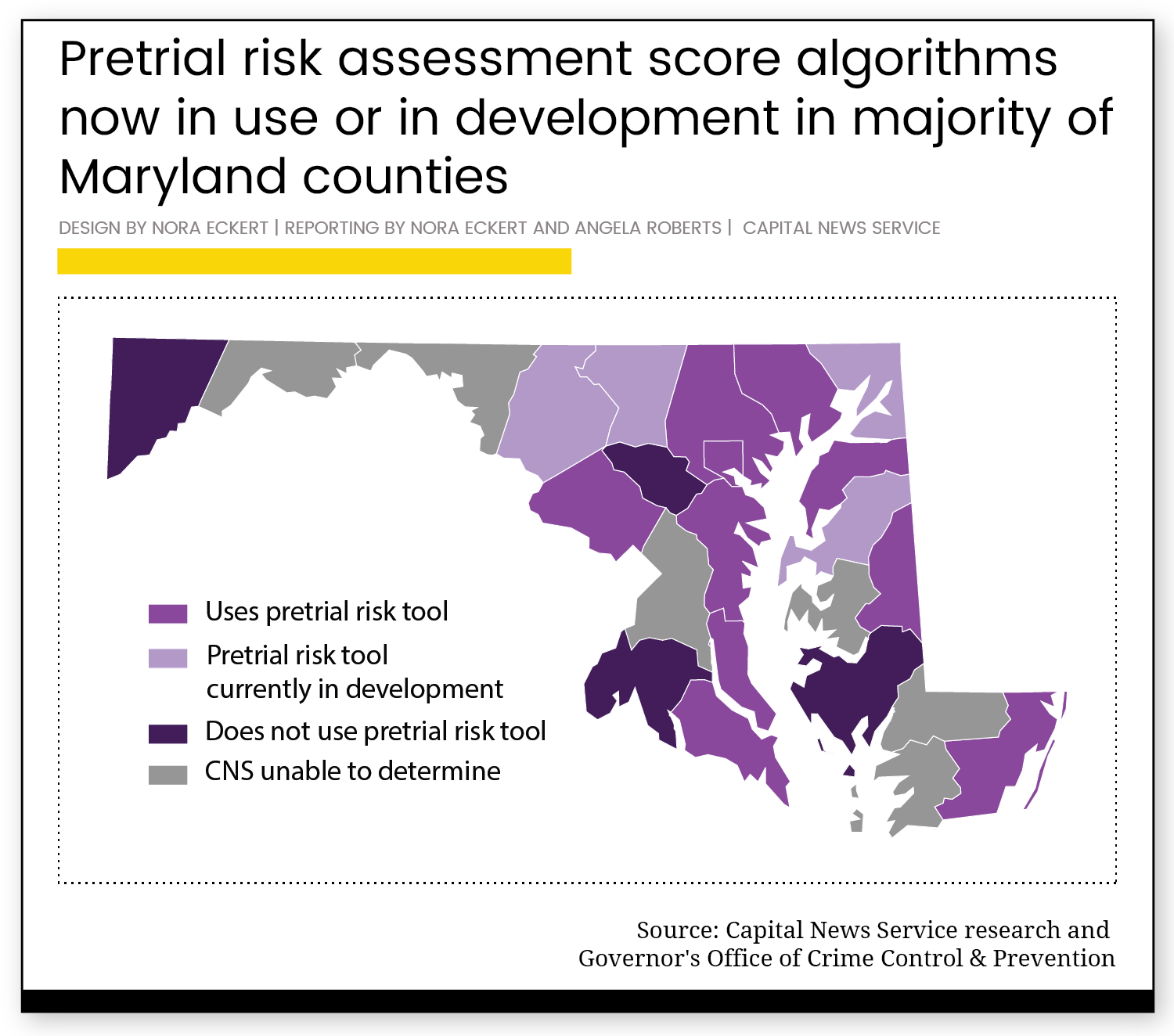As Maryland courts meld artificial intelligence into bail decisions