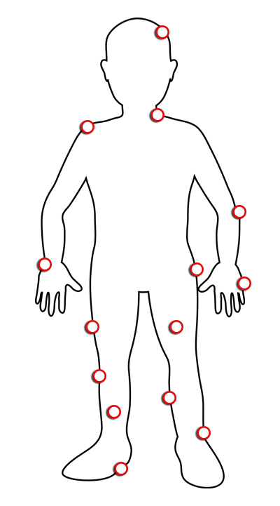 Child Body Outline For each part of the body.