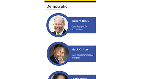 Baltimore Mayoral Candidates for 2016 Election
